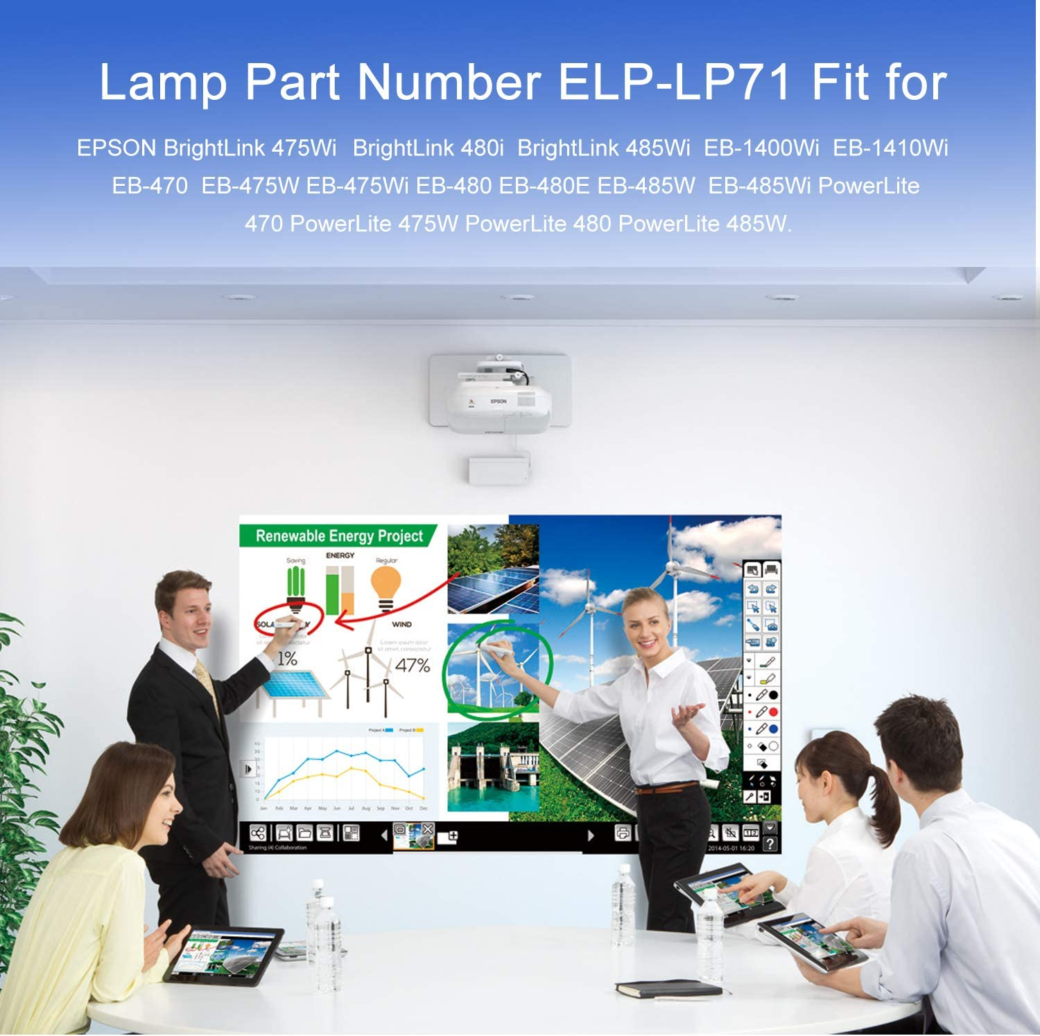 for ELPLP71 V13H010L71 Epson brightlink 485wi brightlink 475wi powerlite 480 Projector Replacement Lamp with housing.