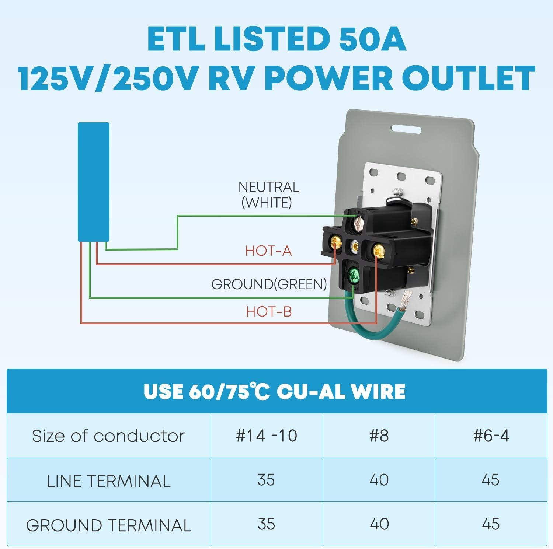 125//250 Volt NEMA 14-50R RV Outdoor Receptacle-Enclosed Lockable Weatherproof Plug for Temporary Hookup RV Camper Trailer Electrical Car Gene Kohree 50 Amp RV Power Outlet Box