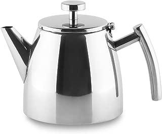 grunwerg double wall teapot