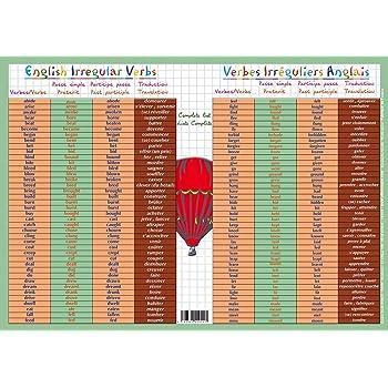 Aris Editions Lot De 3 Sous Mains Et Set De Table Educatif 30x42 Plastifie Effacable Verbes Irreguliers Anglais Amazon Fr Fournitures De Bureau