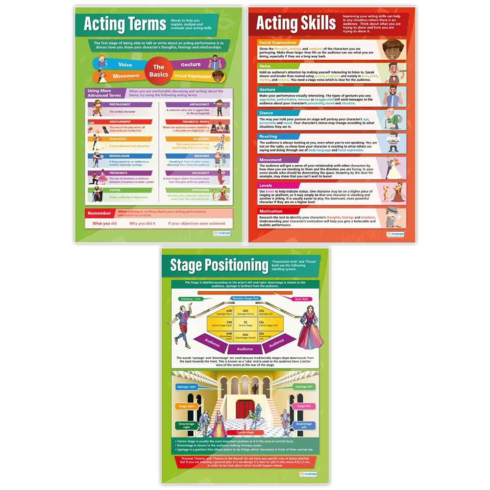 """Acting Skills Posters - Set of 5   Drama Posters   Gloss Paper Measuring 33"""" x 23.5""""   Theater Posters for The Classroom   Education Charts by Daydream Education"""