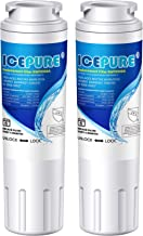 ICEPURE UKF8001 Replacement Refrigerator Water Filter, Compatible with Maytag UKF8001, UKF8001AXX, UKF8001P, Whirlpool 4396395, 469006, EDR4RXD1, EveryDrop Filter 4, Puriclean II, RWF0900A 2PACK