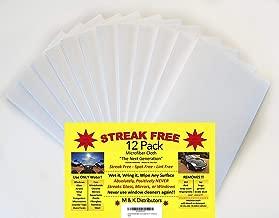 Streak Free Microfiber Cloth