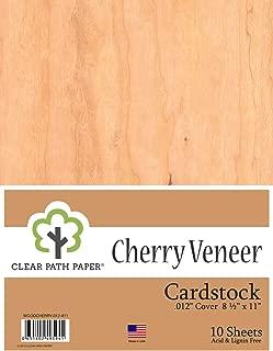 Cloverdale 3//4X8 Walnt Vener Edging
