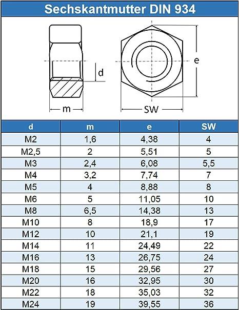 Eisenwaren2000 rostfrei ISO 4032 M6 Sechskantmuttern 100 St/ück Edelstahl A2 V2A - Standard Sechskant-Mutter DIN 934