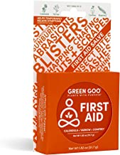 Green Goo Natural Skin Care for Cracked Hands and Feet, Insect Bites, Sunburn, Blisters, First Aid, Large Tin, 1.82 Ounce ...