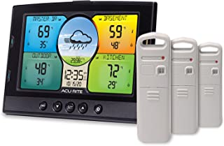 Accurate Weather Station