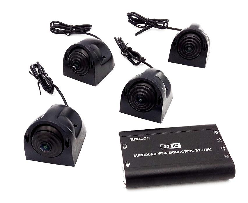 SZDALOS Bird View Camera System for RV/Motorhome/Camper with 4 HD Bus Cameras