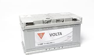 Mejor Baterias Para Lanchas de 2020 - Mejor valorados y revisados
