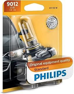Best car parts online cheap Reviews