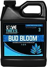 Bud Bloom 1-2-4 Aroma and Yield Enhancer (1, 1 US Quart / 0.95L)