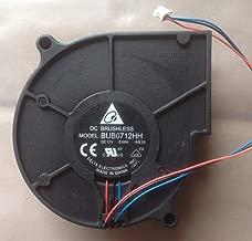 for Model BUB0712HH 0.68A 12V 7.5CM Blower Fan