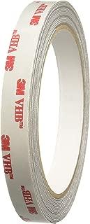 3M Scotch RP25 VHB Tape: 1/2 in. x 15 ft. (Grey)