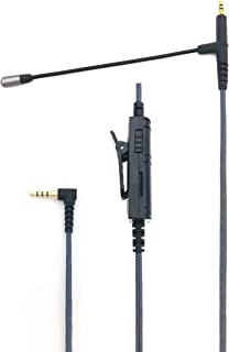Sukira Boom Gaming Mic for PS4, Xbox One, PC, iPhone, Android Phone to 2.5mm Jack Headphones Sennheiser HD598 HD558 HD518 ATH-M50x ATH-M40x M70x with Volume Control, Mute Voip Microphone (150CM)