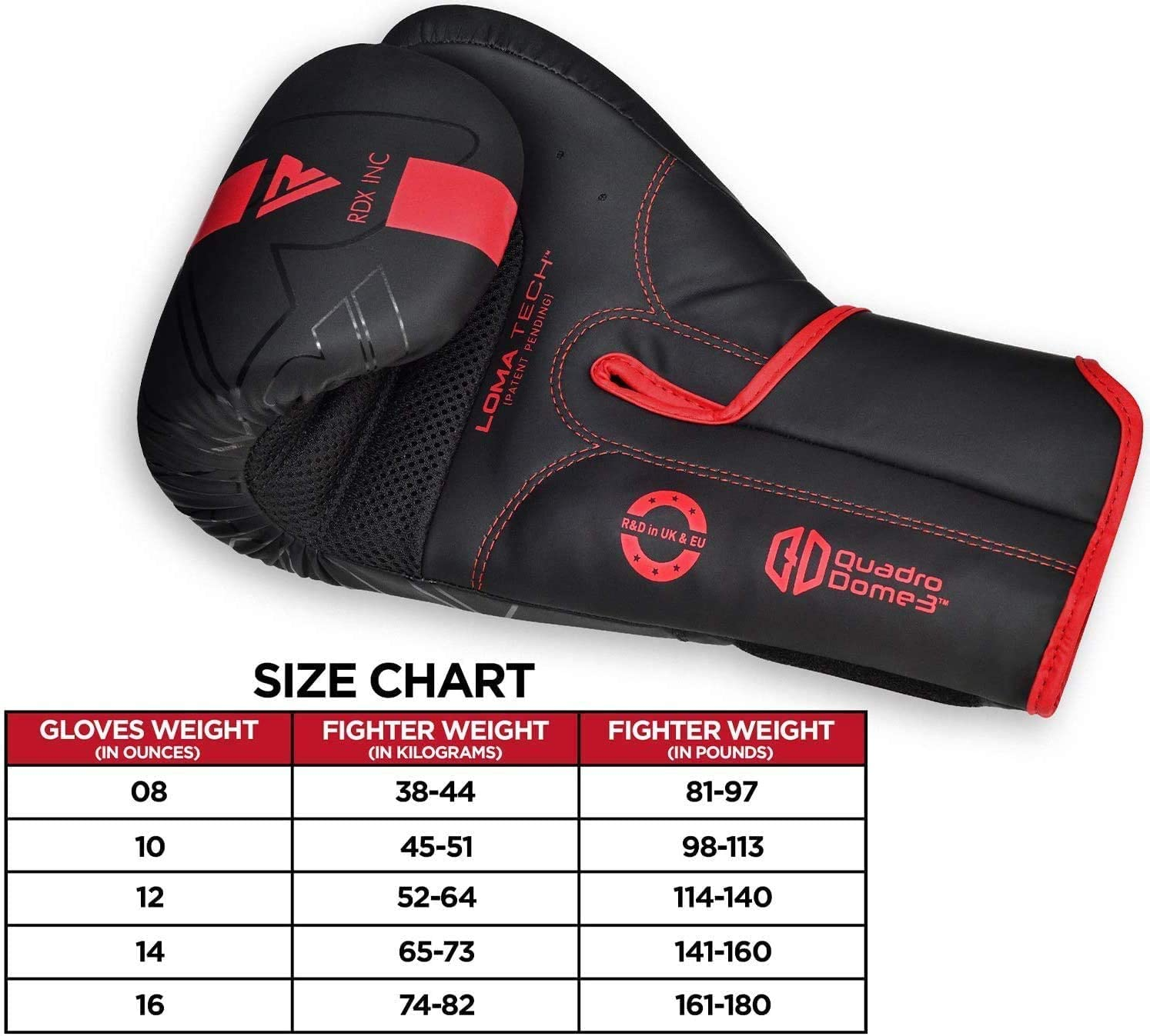 Thai Pad Punch Bag Focus Pads Double End Ball Punching Fight Gloves Kara Patent Pending Training Mitt for Kickboxing MMA RDX Boxing Gloves Sparring and Muay Thai Maya Hide Leather