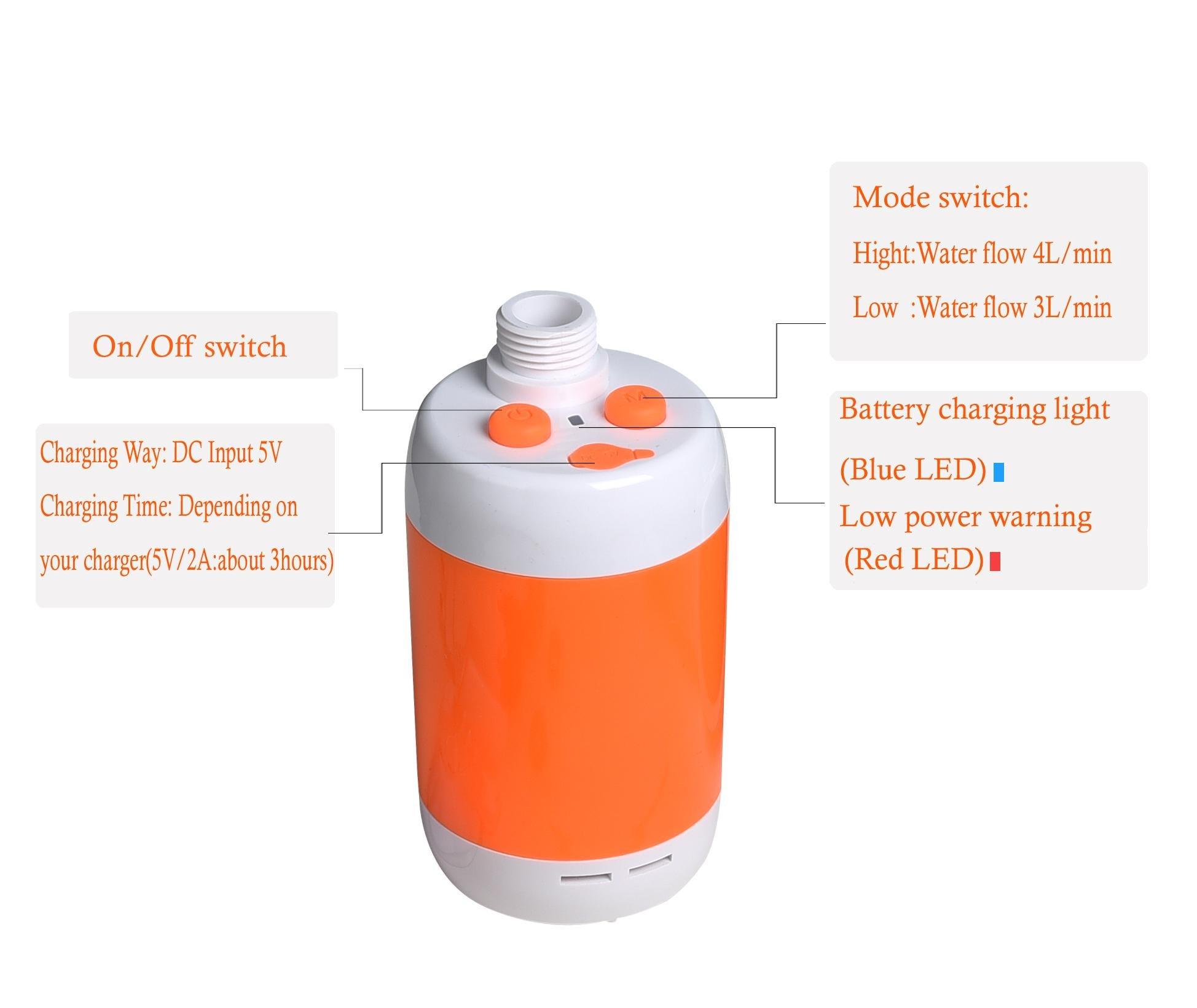 Laserbeak Douche Portable Douche de Camping avec T/ête de Douche Vanne Darr/êt et Batterie 4800mAH int/égr/ée
