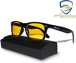 blue blocker glasses commercial