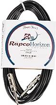 Horizon Z16-20 20 Ft. Speaker Cable