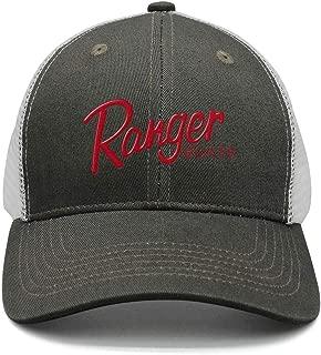 ranger boats logo