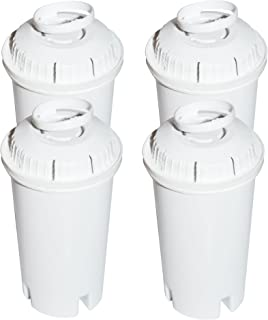 Reduce Replacement Water Filter