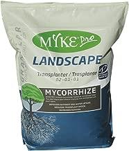 myke lawn fertilizer