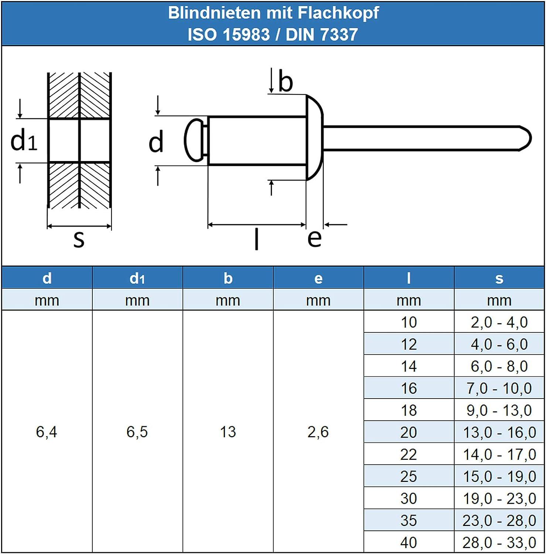 50 St/ück Edelstahl A2 V2A Niet ISO 15983 Popnieten DIN 7337 6,4 x 18 mm Blindniet rostfrei - mit Flachkopf Eisenwaren2000