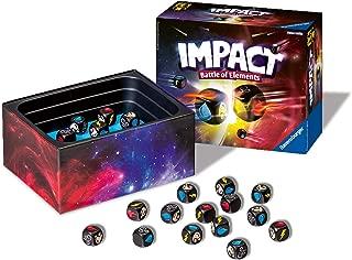impact dice