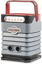 Best programmable air compressor Reviews