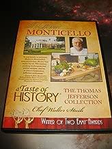 Thomas Jefferson's Kitchen at Monticello / A Taste of History - The Thomas Jefferson Collection