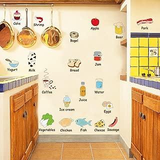 Best food wall murals Reviews