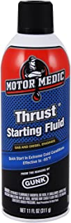 Niteo Products M3815 Red One Each, 11 oz. Starting Fluid