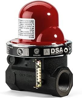 Best gas meter valve position Reviews