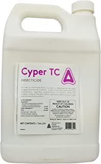 Cyper TC Termite-1 Gallon 730651