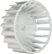 GE Dryer Blower Wheel 8