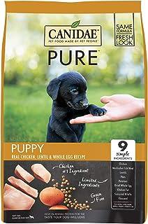 Puppy Food Sold At Walmart