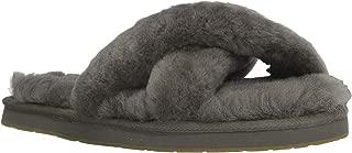 Best ugg abela slippers Reviews