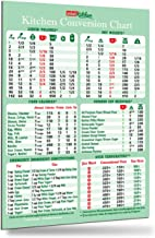 "Must-Have Green Kitchen Measurement Conversion Chart Magnet (8""x11"") 50% More.."