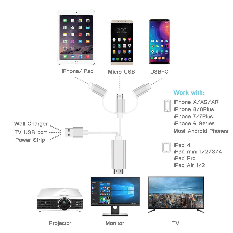 ZFKJERS 3 en 1 Cable de teléfono a HDMI, Espejo de Pantalla de teléfono Celular a TV/proyector/Adaptador de Monitor, resolución de 1080p para Dispositivos iOS y Android Plata: Amazon.es: Electrónica