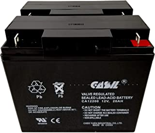 2 Pack 12v 20ah Upgrade from 12v 18ah Battery T1 for Veloteq Commuter RSV-GT 500ZX-GT