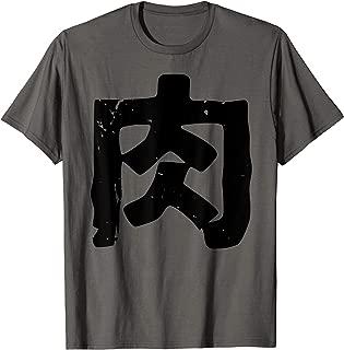 NIKU (meat) in Japanese kanji kana