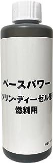 丸山モリブデン ガソリン添加剤 GS 京阪商會レシピ