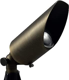 led illuminators
