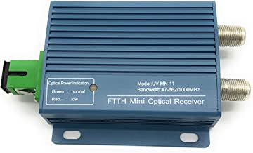CATV Micro 1 Way Optical Fiber Node - Forward Only - FTTH 1310nm - Sturdy Design - Commercial Quality