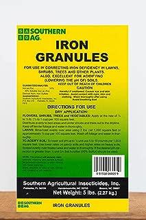 ferrous sulphate granules