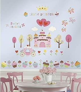 Best cupcake room decor Reviews