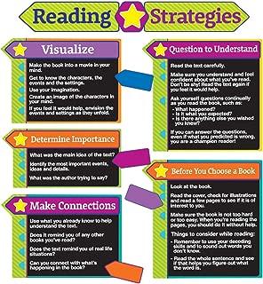 Eureka Reading Strategies Educational Bulletin Board Set and Classroom Decorations for Teachers, 20pcs