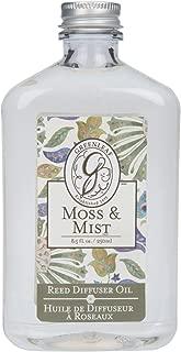 GREENLEAF Reed Diffuser Oil Moss & Mist