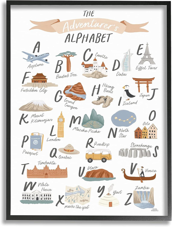 Stupell Industries The Detroit Mall Adventurer's Alphabet Landmark ABC Mail order cheap Illust
