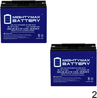 Mighty Max Battery 12V 18AH Gel Battery for Pride Go-Go Sport Model S74-2 Pack Brand Product