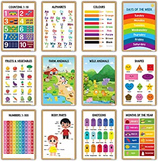 ESSEN Educational Preschool Posters Learning Charts Resources For Kids Toddlers Alphabets, Numbers, Shapes, Colors, Animal...